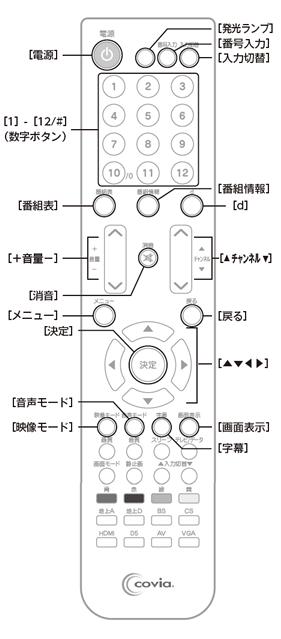 CTV32-C1リモコン