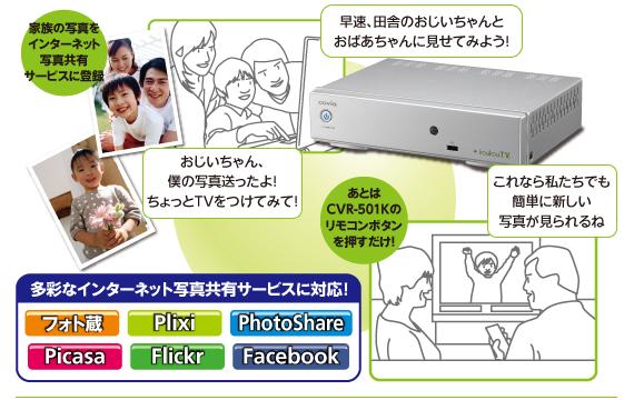 Covia CVR-501Kは多彩なインターネット写真共有サービスに対応!