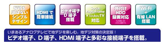 Covia CVR-501Kはビデオ端子・D端子・HDMI端子と多彩な接続端子を搭載