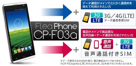 Cpf03a_sim_select_01