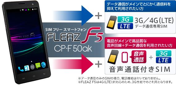 Cpf50ak_sim_select