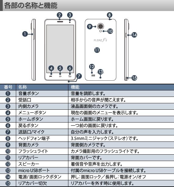 Cpf50ak_web_03
